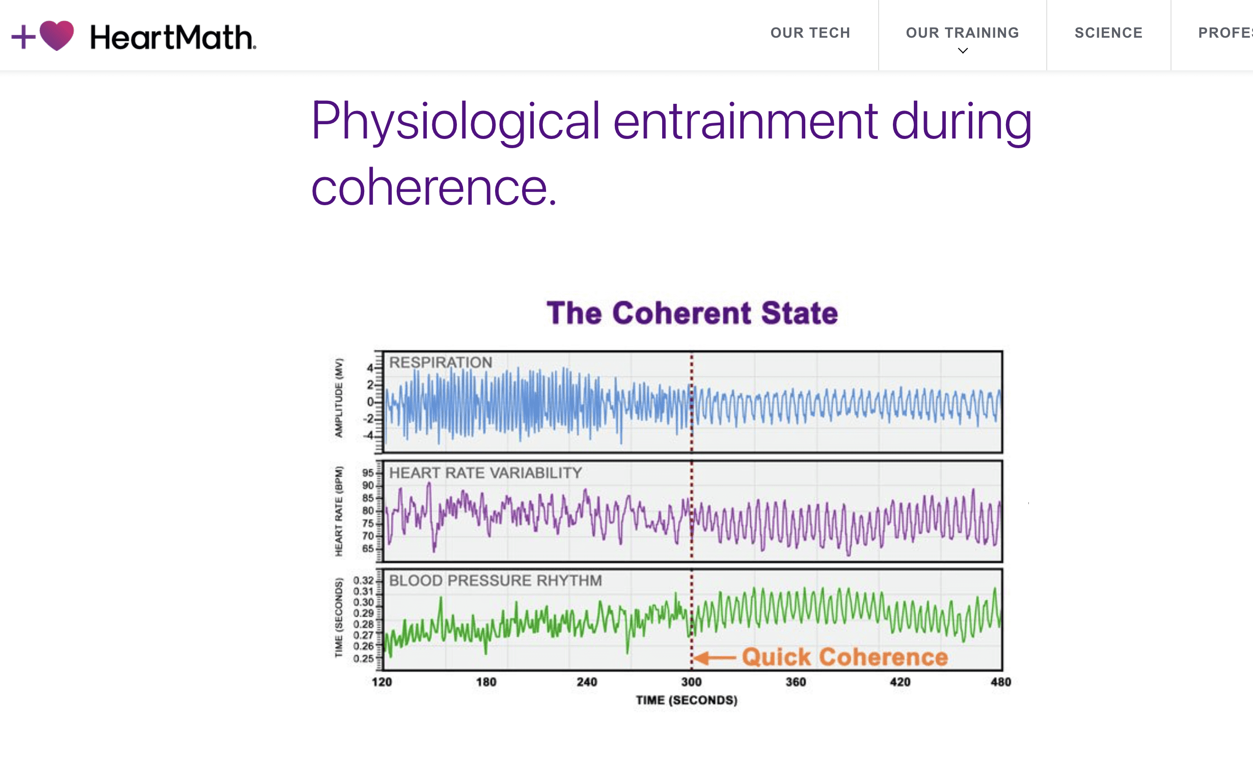 HeartMath Quick Coherence